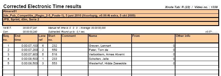 Excel spreadsheet « Tijdmeting, tijdregistratie ...